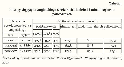 tabela3