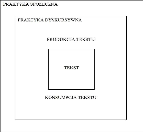 Rys. 1